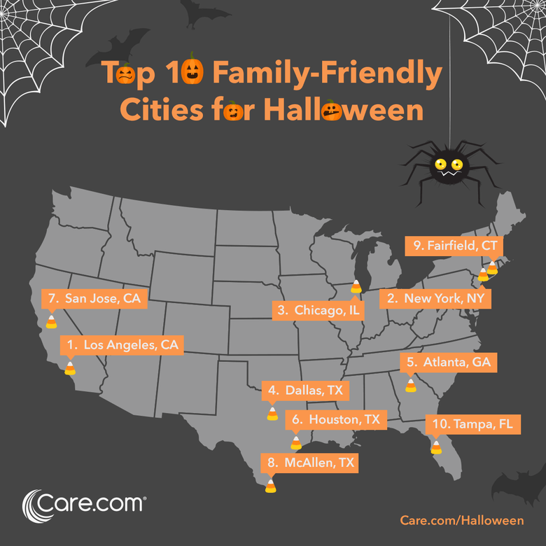 halloween index from best to worst by metro