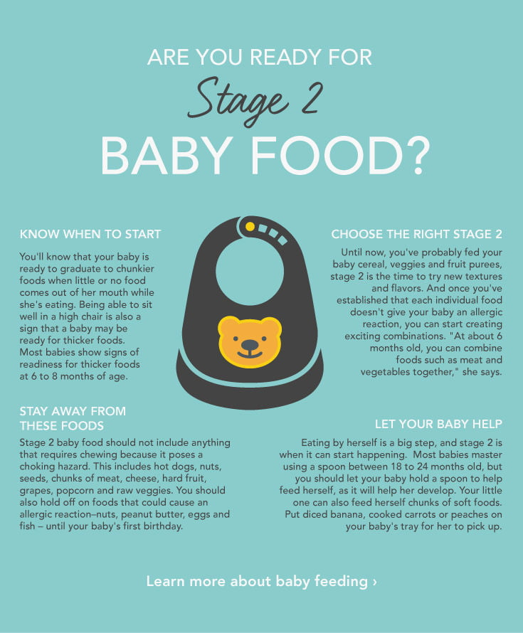 Ready For Stage 2 Baby Food? - Care com