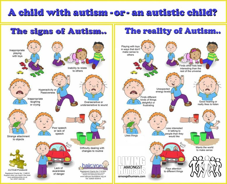 What Are The Warning Signs And Symptoms Of Autism Care Com