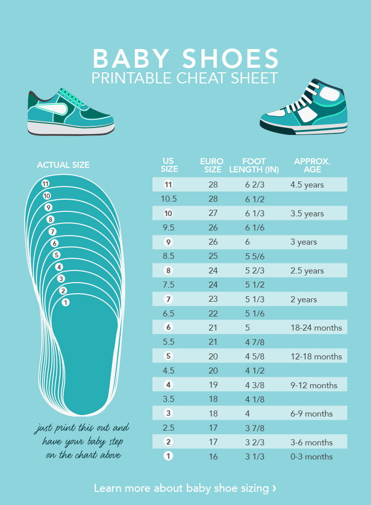 Usually size 1 is from mths, size 2 mths, size 3 , size 4 1yr olds can range from a 4, 5, 6 depending on their feet.. Once you get to age 2 it usually works by adding 5 to the age of the child and then you get your shoe size.