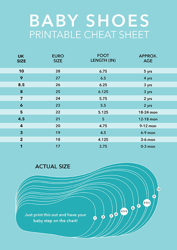 e733e2de5 Baby Shoe Sizes  What You Need To Know - Care.com