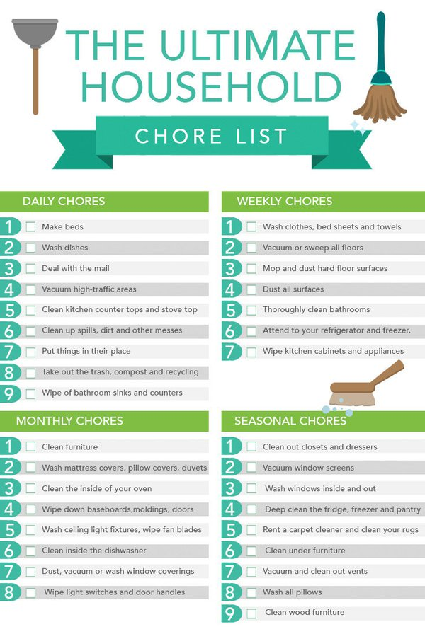 How To Keep A Clean House the ultimate household chore list - care community