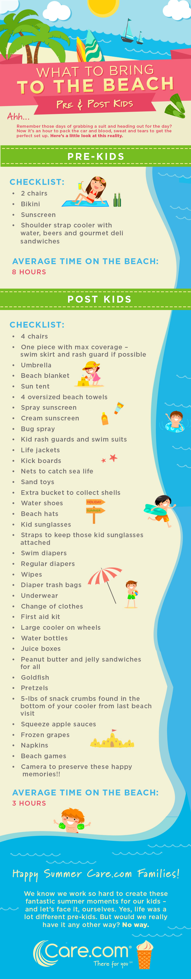 Pre And Post Kids Beach Packing List